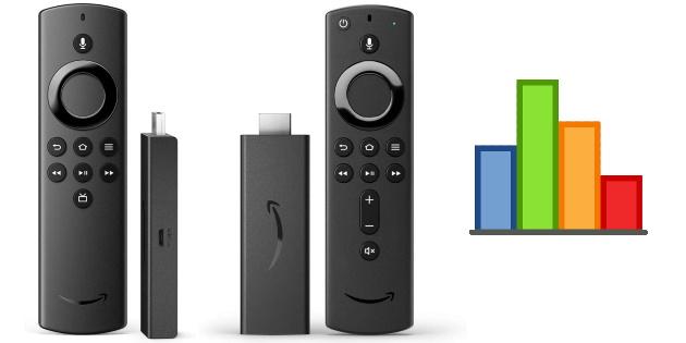 Fire TV Stick Lite & Fire TV Stick 3 im Benchmark: Wie schlagen sich die neuen Amazon Fire TV Sticks im Vergleich?
